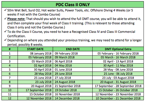 PDC Class II Commercial Diving Course Dates