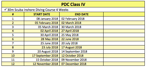 PDC Class IV Commercial Diving Course Dates