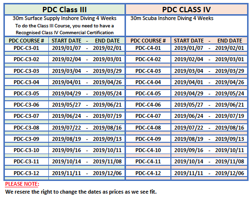 PDC Class III and IV Commercial Diving Course Dates